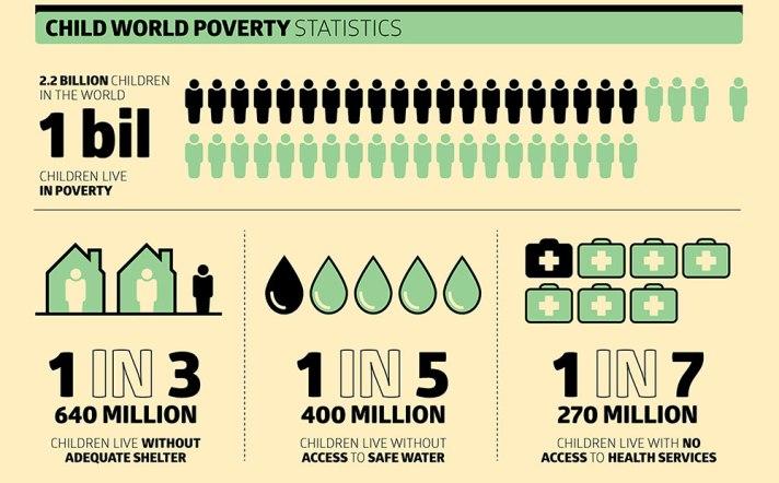 poverty-02-1